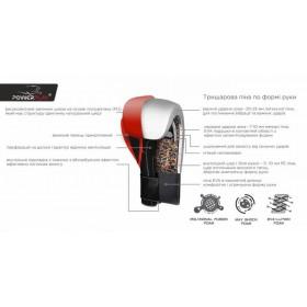 Часы-пульсометр POLAR CS500